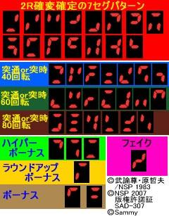セグ 北斗 の 拳 7