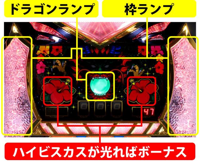 スーパー ドラゴン 機械 割